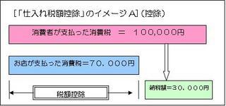 消費税1.jpg