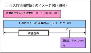 消費税2.jpg